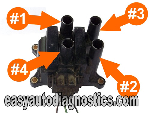 jeep liberty spark plug wiring diagram  jeep  free engine