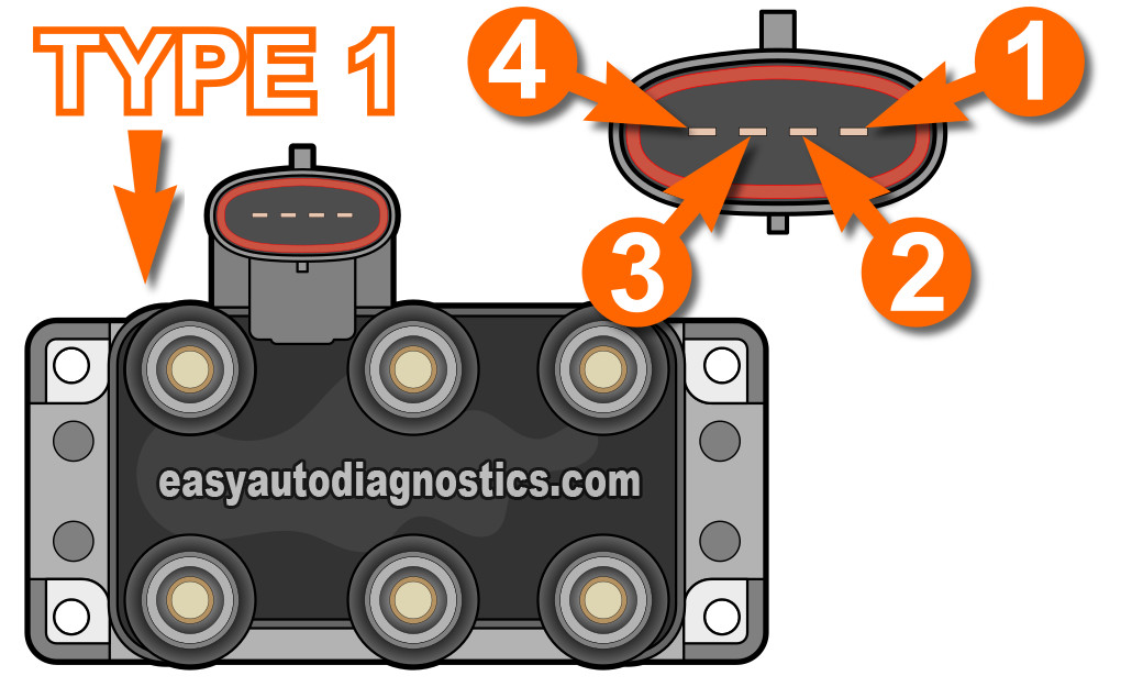 image_E_2 part 1 how to test the coil pack (ford 3 0l, 3 8l, 4 0l, 4 2l)  at crackthecode.co