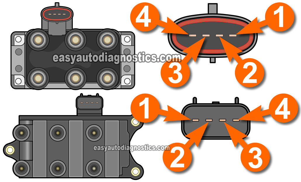 image_E_8 part 4 how to test the coil pack (ford 3 0l, 3 8l, 4 0l, 4 2l) Ford Radio Wiring Harness at readyjetset.co