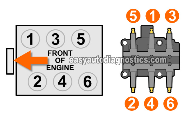 2008 jeep wrangler 3 8 l ignition coil plug wire diagram