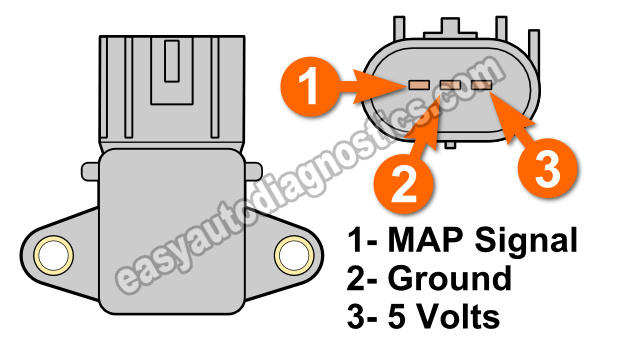 Testing The Map Sensor 1 on isuzu 3 2 engine diagram