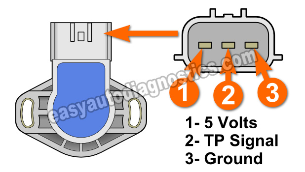 How To Test The Throttle Position Sensor (2.5L V6 Grand Vitara)