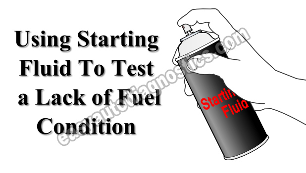 Using Starting Fluid To Confirm Lack of Fuel. How To Test The Fuel Pump (1997, 1998, 1999, 2000, 2001 2.0L Honda CR-V)