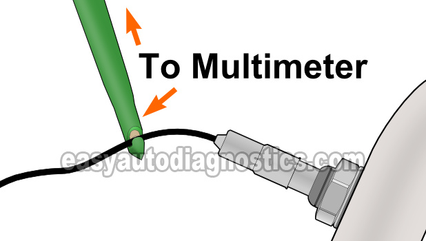 Part 1 How To Test The Front Oxygen Sensor With A Multimeter 22l Gmrheasyautodiagnostics: 1999 Chevy S10 2.2l O2 Sensor Wiring Diagram At Amf-designs.com