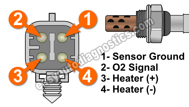 image_1 part 1 oxygen sensor heater test p0135 (1995 97 2 5l stratus cirrus) 4 wire oxygen sensor diagram at n-0.co