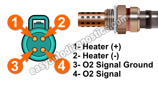 Oxygen Sensor Heater Tests 1 on 2000 ford focus o2 sensor wiring diagram