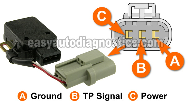part 1 how to test the throttle position sensor 1990 1994 3 0l how to test the throttle position sensor 1990 1994 3 0l pathfinder