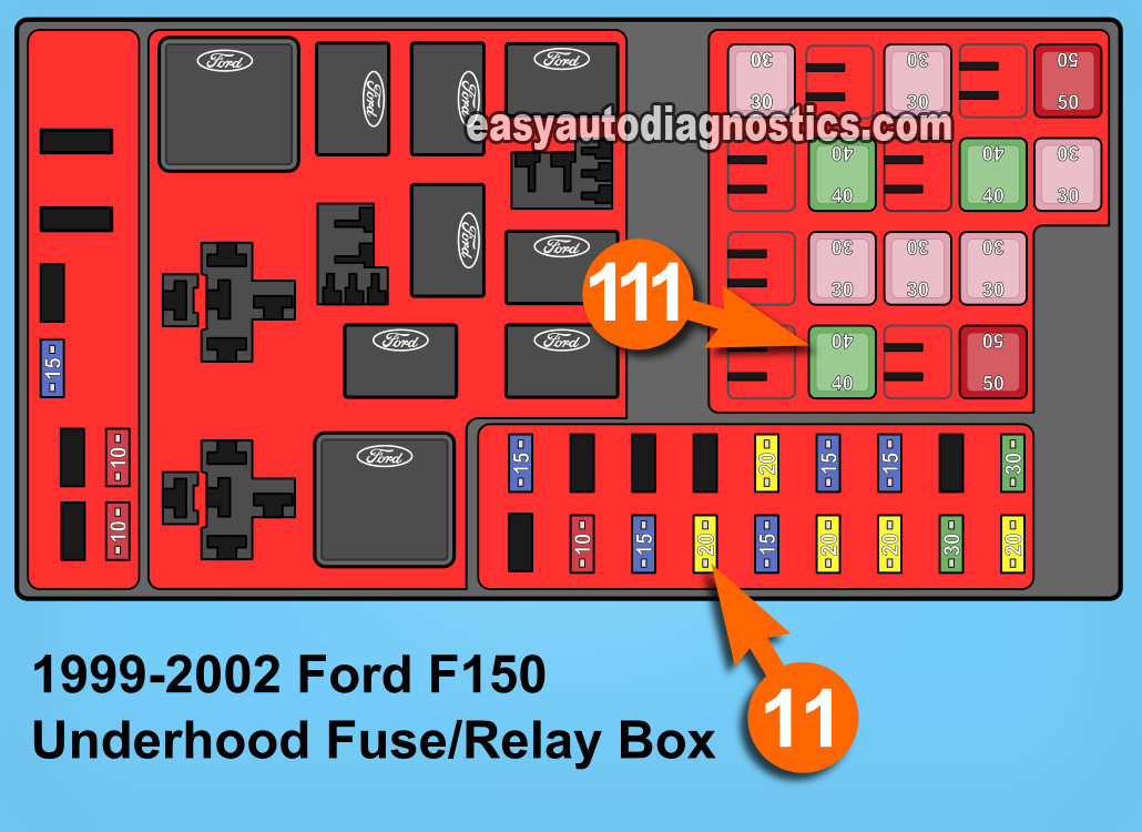 fuse box under the hood for a 99 ford f150   42 wiring
