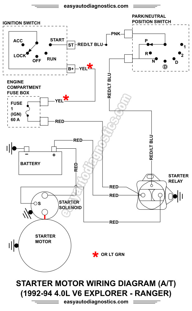 1992 1993 1994 4 0l v6 explorer and ranger starter motor circuit wiring diagram