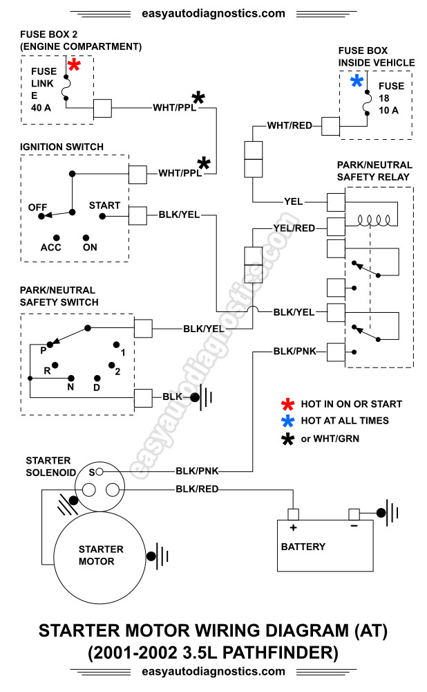 image_1 part 1 2001 2002 3 5l nissan pathfinder starter motor circuit nissan pathfinder wiring diagram at crackthecode.co