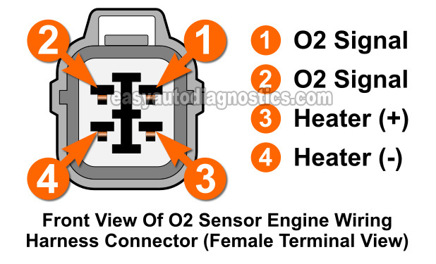 Circuit Descriptions Of The Downstream Oxygen Sensor -P0141 (1997-2001 2.0L Honda CR-V)