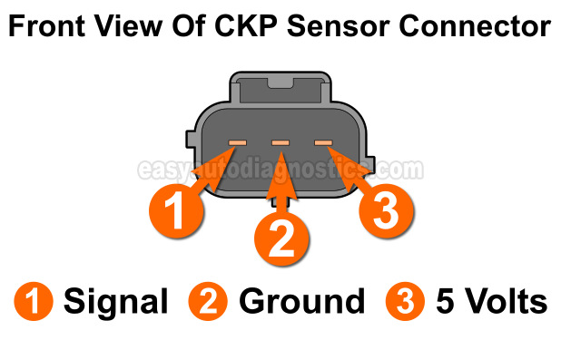 Image on crankshaft position sensor signal