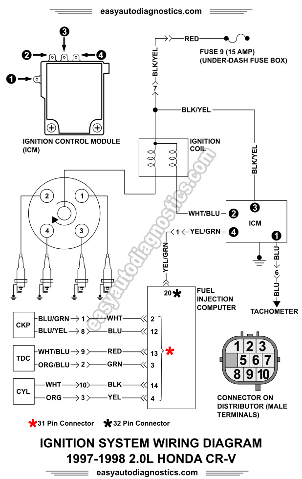 1998 2.0L Honda CR-V Ignition System Wiring Diagram