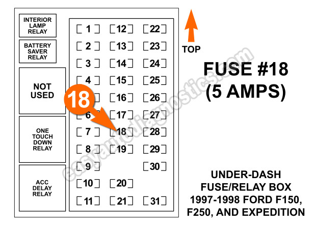 1997 ford f150 fuse box diagram under dash   42 wiring