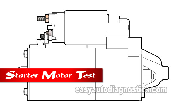 How To Test The Starter Motor (2001-2004 2.0L Ford Escape)