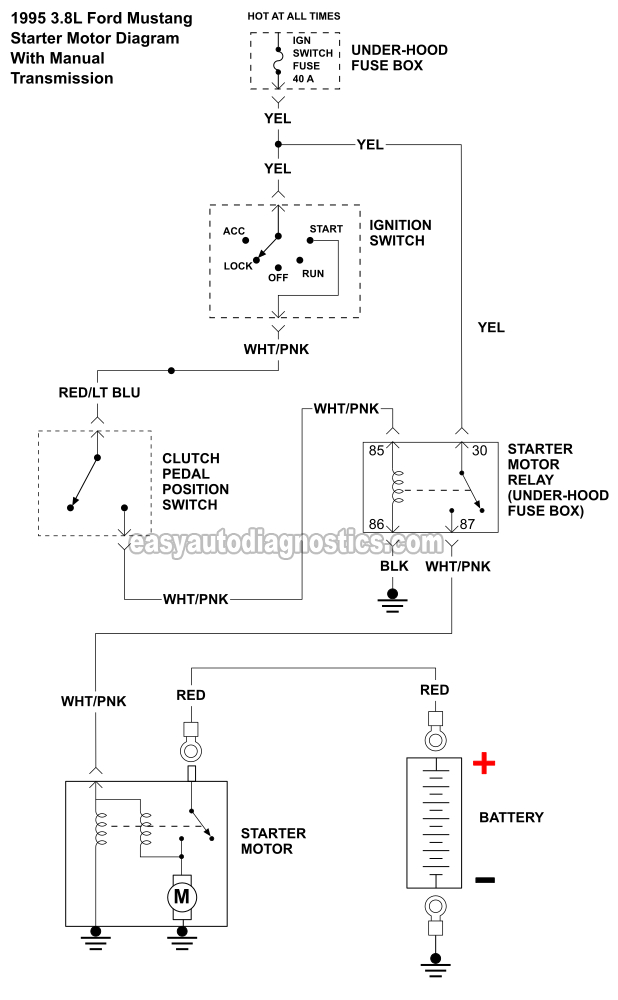 1995 mustang v6 fuse diagram 1995 mustang electrical wiring diagram