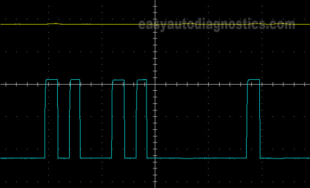 Part 3 -The Basics of Crank and Cam Sensors and How to Test Them