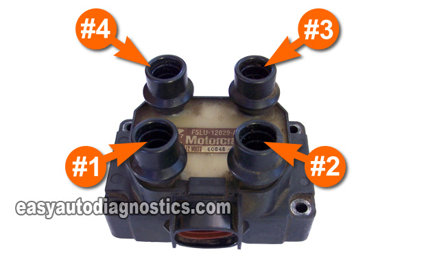 Part 1 -How to Test the 4 Cylinder Coil Pack (Ford 1 9L, 2 0L)