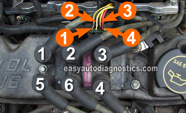 gm 3400 coil pack wiring diagram part 2 -how to test the coil pack (ford 3.0l, 3.8l, 4.0l ...