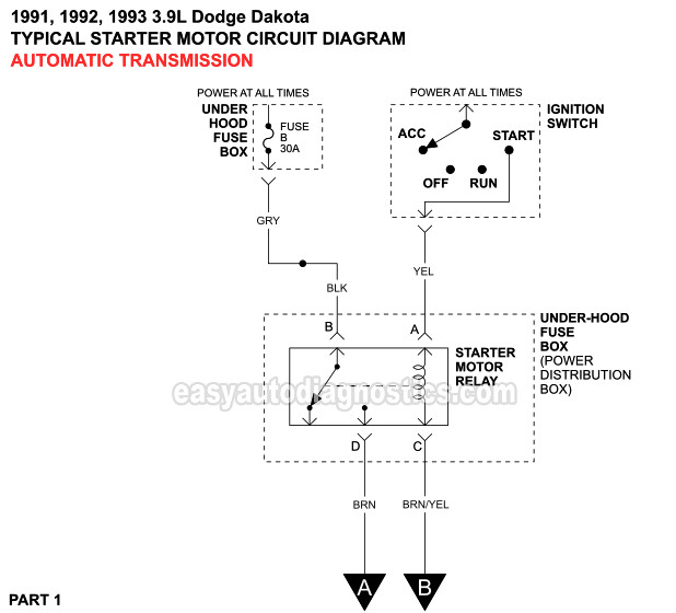 Part 1 -Starter Motor Circuit Diagram (1991-1995 3.9L Dodge Dakota)easyautodiagnostics.com