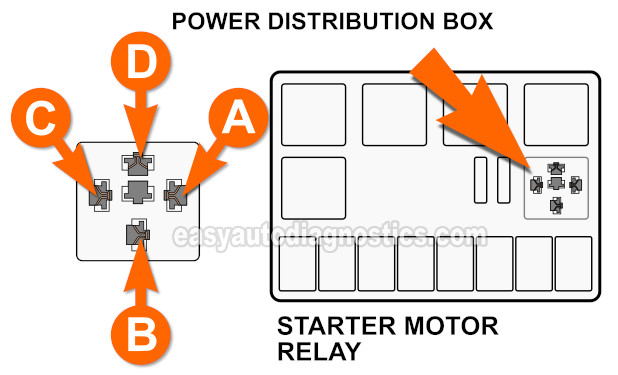 part 2 starter motor wiring diagram  1990 1993 2 5l dodge