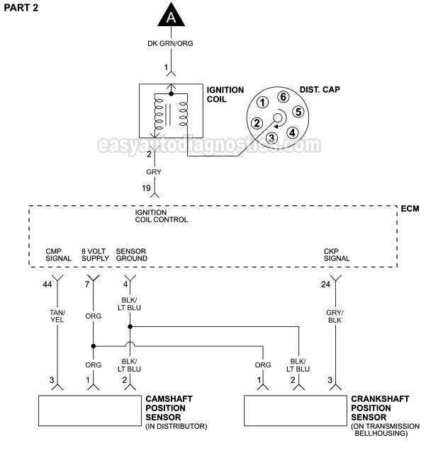 Ignition System Circuit Diagram (1992-1992 3.9L Dodge Dakota)easyautodiagnostics.com