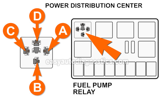 Fuel Pump Circuit Diagram 1994 1995 5 2l V8 Dodge Dakota
