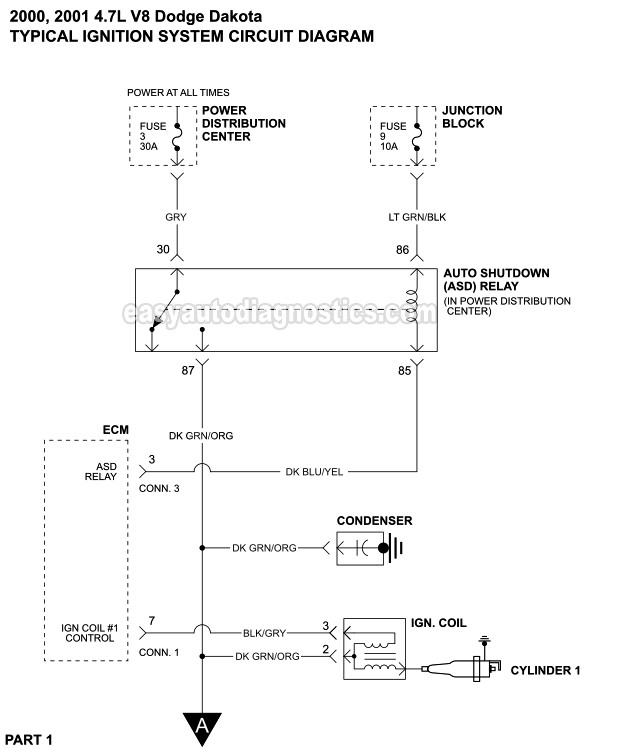 [ZSVE_7041]  Ignition System Wiring Diagram (2000-2001 4.7L Dodge Dakota) | 2007 Dodge Dakota Wiring Diagram |  | easyautodiagnostics.com
