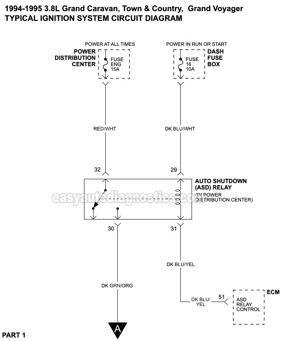 Ignition System Circuit Diagram (1994-1995 3.8L Chrysler, Dodge, Plymouth  Mini-Van)easyautodiagnostics.com