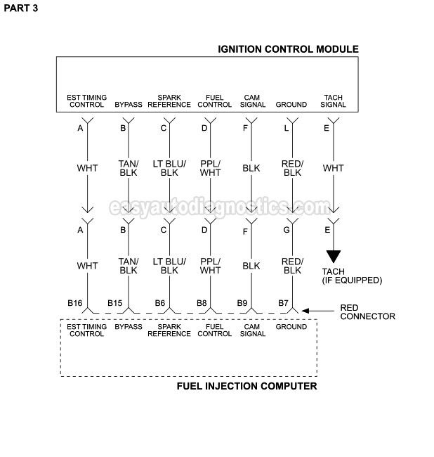 Ignition System Wiring Diagram  1995 3 8l Buick  Oldsmobile  Pontiac