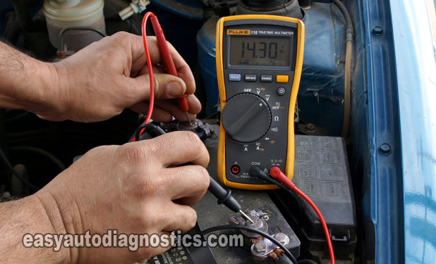 How To Test The Alternator With A Multimeter (Testing A BAD Alternator: Symptoms And Diagnosis)