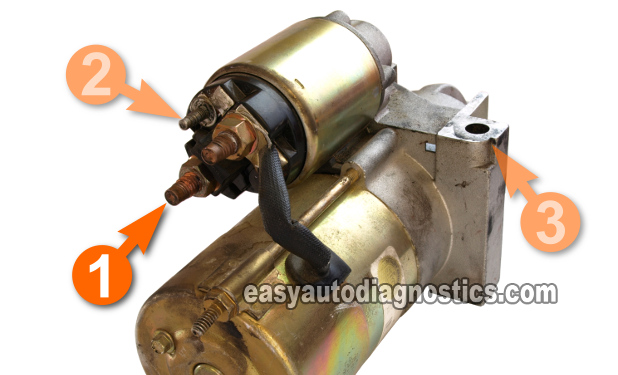 How To Test The Starter Motor On the Car (Step by Step)