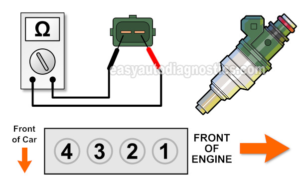 how to test a bad fuel injector (2 4l mitsubishi)