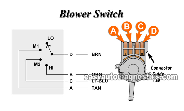 Part 1 -How to Test the Blower Control Switch (2.8L Chevy ...  S Air Conditioner Wiring Diagram on 1989 s10 headlights, 1997 chevy s10 engine diagram, 1989 s10 fuel pump, 1989 s10 engine, 1989 s10 radio, 1989 s10 frame, 1989 s10 ignition switch, 1989 s10 timing, 1989 s10 ford, 1989 s10 speedometer, 1989s 10 charging system diagram, 1989 s10 antenna, 1989 s10 seats, 1989 s10 exhaust, 1989 s10 transmission, 1989 s10 door, 1989 s10 starter, 1989 s10 parts, 1989 s10 v8 wiring, s10 electrical diagram,