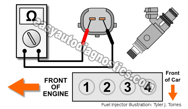 Part 1 -How to Test the Fuel Injectors (1 3L Suzuki Swift -Chevrolet