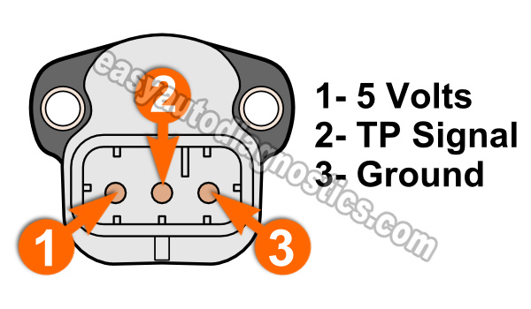 How To Test The Throttle Position Sensor (3.0L Chrysler)