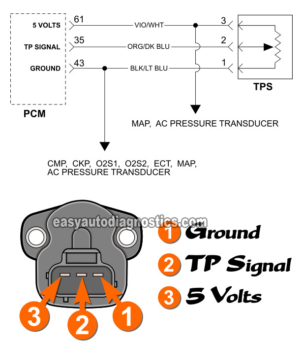 part 3 -how to test the tp sensor (1998-2007 3.0l chrysler)  easyautodiagnostics.com