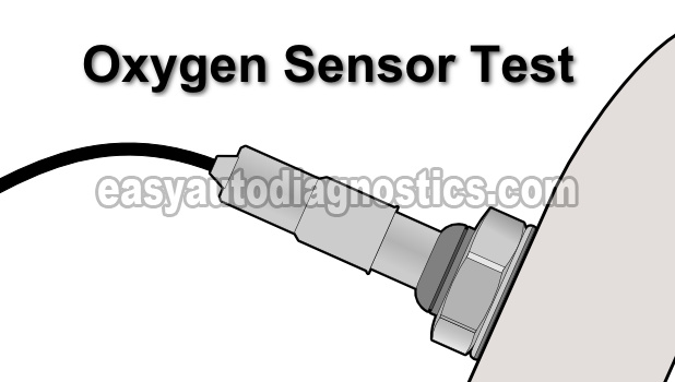 Part 1 -How to Test the Oxygen Sensor (2.8L V6 S10/S15)  Chevy S O Sensor Wiring Diagram on mitsubishi eclipse o2 sensor diagram, toyota camry o2 sensor diagram, chevy venture o2 sensor location, chevy o2 sensor wiring diagram, acura tsx o2 sensor diagram, jeep liberty o2 sensor diagram, lexus is300 o2 sensor diagram, mazda rx8 o2 sensor diagram, infiniti qx56 o2 sensor diagram, bmw x5 o2 sensor diagram, nissan 240sx o2 sensor diagram, chevy blazer oxygen sensor location, nissan titan o2 sensor diagram, jeep grand cherokee o2 sensor diagram, honda odyssey o2 sensor diagram, chevy oxygen sensor diagram, hyundai sonata o2 sensor diagram, toyota highlander o2 sensor diagram, 1999 s10 exhaust diagram, ford f150 o2 sensor diagram,