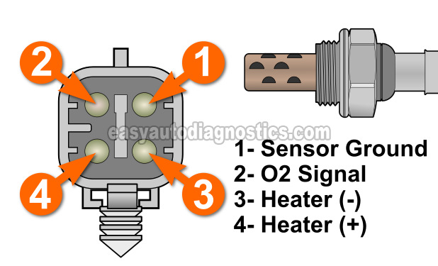 Verifying The Heater Element Is Getting Ground. Oxygen Sensor Heater Test -P0135 (1995, 1996, 1997 2.5L Stratus/Cirrus)