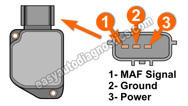 Part 1 How To Test The Maf Sensor 25l Suzuki Grand Vitara. How To Test The Maf Sensor 25l Grand Vitara Chevy Tracker. Suzuki. Suzuki Vitara 1 6 Engine Diagram At Scoala.co