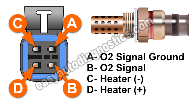 Part 1 -Rear Oxygen Sensor Heater Test -P0141 (1996-2003 3.8 ...  Silverado Oxygen Sensor Wiring Diagram on