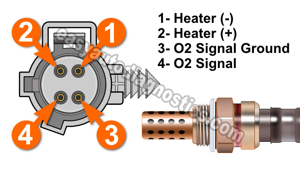 Part 1 Oxygen Sensor Heater Test P0135 2000 47l Dodge Dakota Rheasyautodiagnostics: 2004 Dodge Dakota Heater Wiring Diagram At Gmaili.net