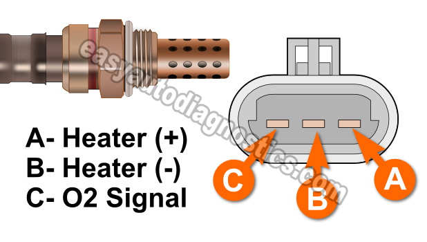 4 Wire O2 Diagram