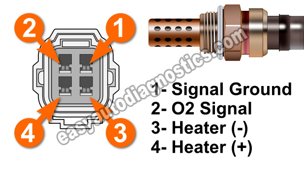 Part 1 Oxygen Sensor Heater Test P0155 2 5L Grand Vitara
