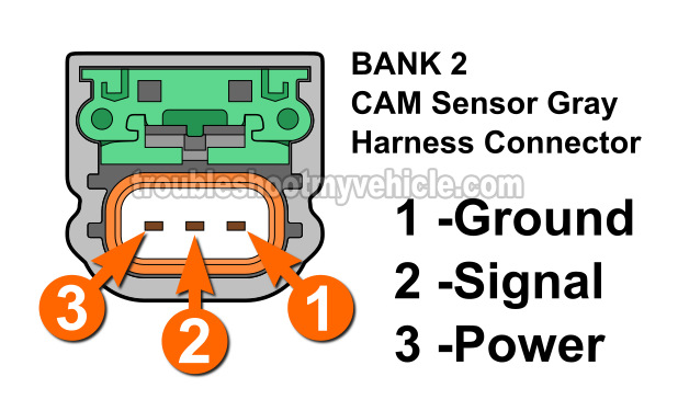 bank 2 cam sensor -gray connector  how to test the cam sensors (2002