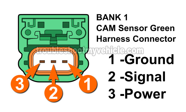 part 1 how to test the cam sensors 2002 2003 3 5l nissan basic car wiring diagram basic car engine diagram