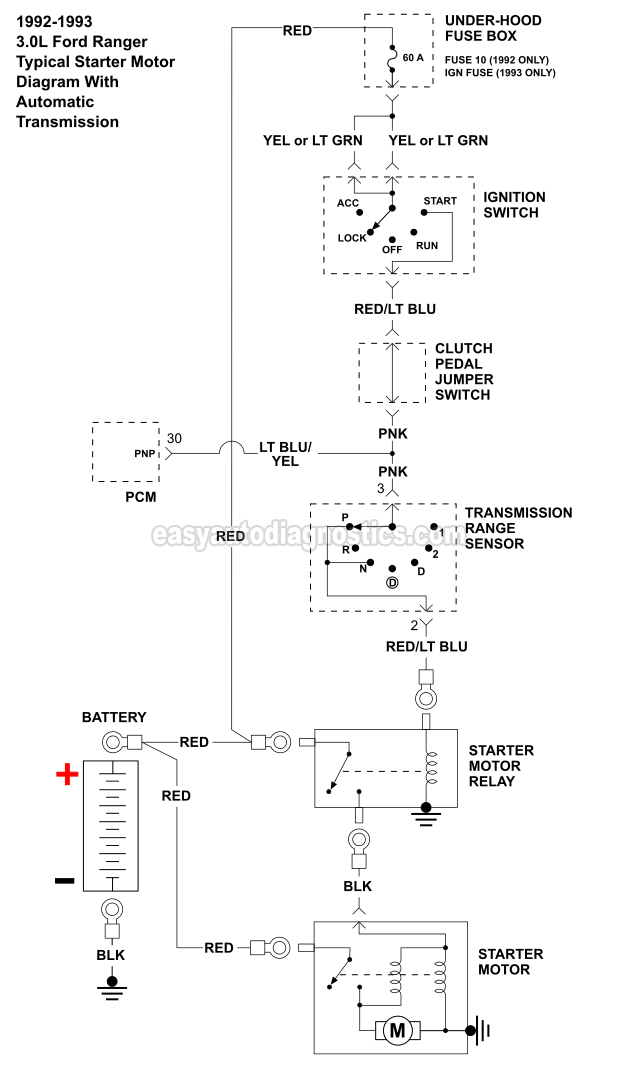 [DIAGRAM_3ER]  Part 1 -1992-1994 3.0L Ford Ranger Starter Motor Circuit Wiring Diagram | 2000 Ford Ranger V6 Auto Fuse Diagram |  | easyautodiagnostics.com