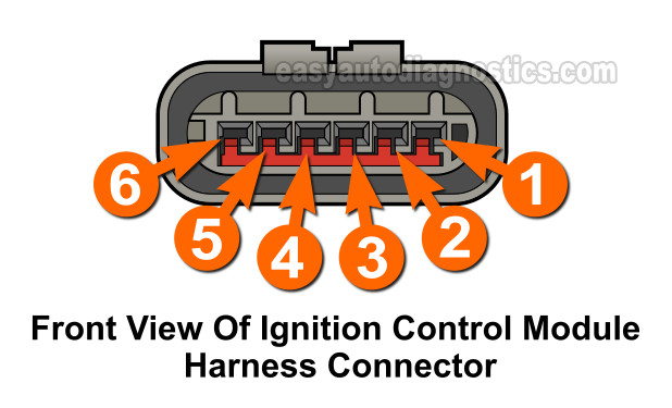 1992 1993 1994 30l V6 Ford Ranger Ignition Control Module Connector Pinout: Ford Icm Wiring Diagram At Hrqsolutions.co