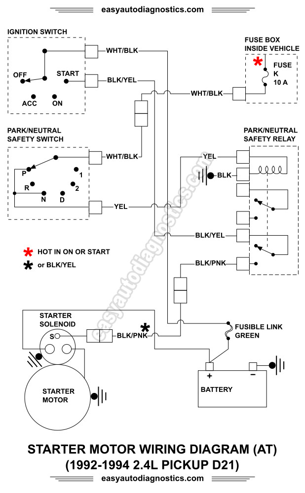 Part 1 -1992-1994 2.4L Nissan D21 Pickup Starter Motor Wiring Diagram