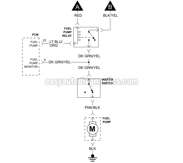 [SCHEMATICS_48YU]  Part 1 -1993-1994 3.0L V6 Ranger Fuel Pump Circuit Diagram | Mazda B4000 Fuel Pump Wiring Diagram |  | easyautodiagnostics.com